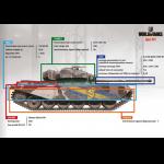 Sabaton Primo Victoria Tank Cobi Blocks Tank Elements Description